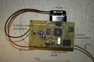 Wireless Telemetry System